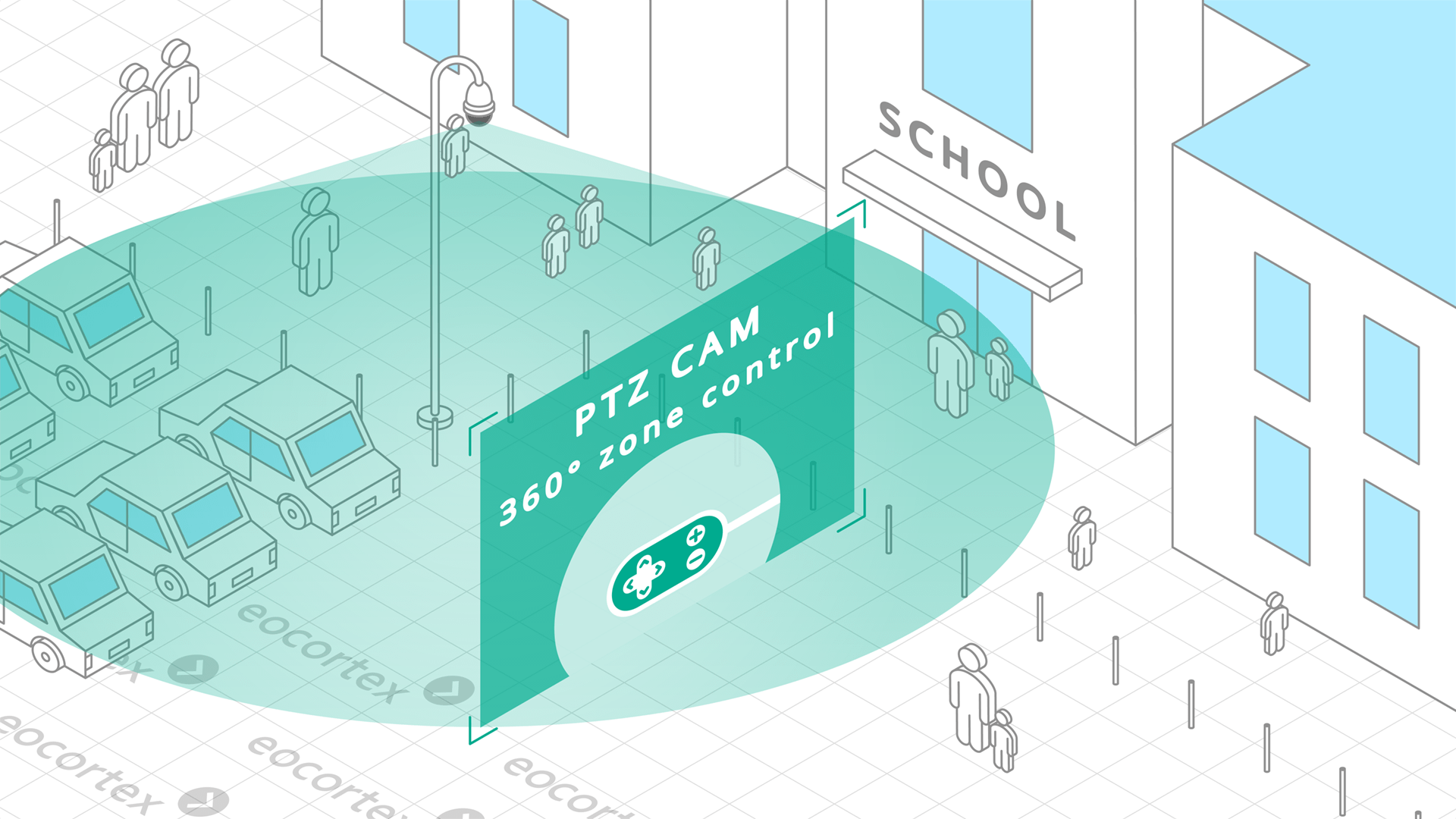 Showcasing of PTZ Camera Control for education facilities. CCTV surveillance system operates on the basis of the Eocortex Video Management Software.