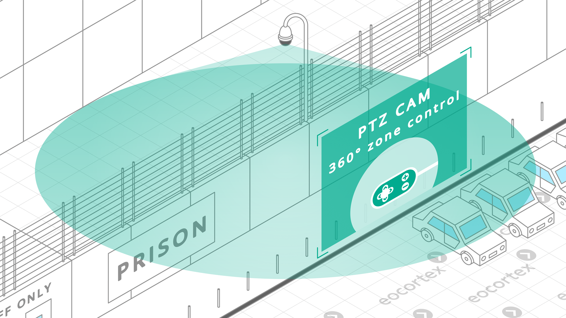 Showcasing of PTZ Camera Control for prisons & correctional facilities. CCTV surveillance system operates on the basis of the Eocortex Video Management Software.
